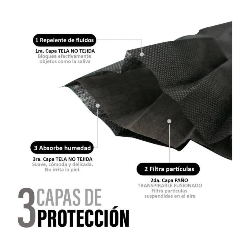 CUBREBOCA DESECHABLE PLISADO 3 CAPAS TERMOSELLADO NEGRO PAQ. C/50 PZ